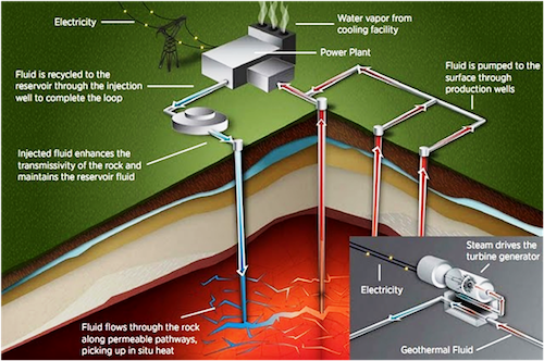 GEOTHERMAL_ENERGY_tapping2